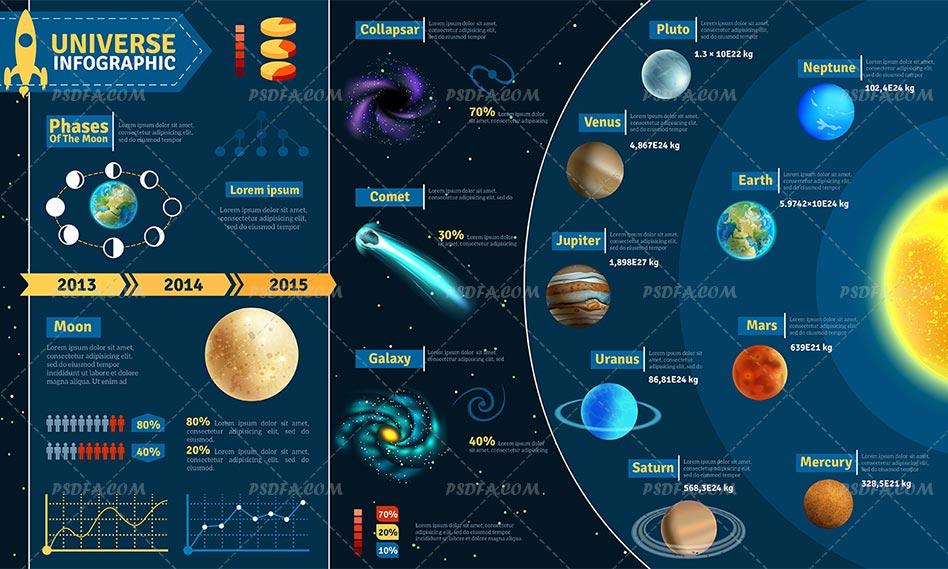 مجموعه تصاویر از کهکشان و سیارات منظومه شمسی با فرمت PNG ، JPG ، EPS و SVG