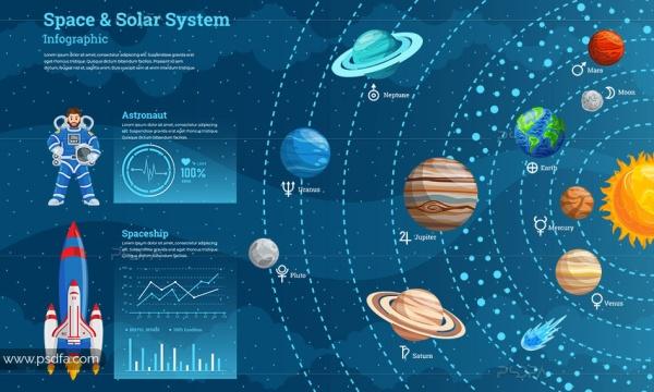 طرح وکتور اینفوگرافیک فضا و منظومه شمسی برای فتوشاپ و ایلاستریتور