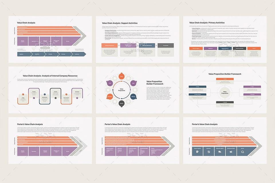 قالب گوگل اسلاید تحلیل زنجیره ارزش شرکتی